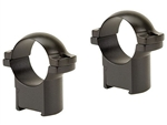 LEUPOLD CZ 527 1-inch, Medium, Matte Ringmounts