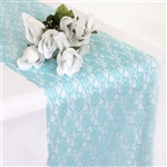 Floral Lace Table Runner - Turquoise