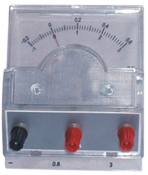 Projecting Voltmeter
