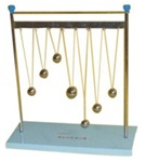 Demonstrator for Resonance of Pendulums