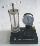 Mini Boyle's Law Demonstrator