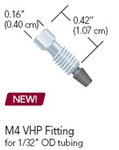 Coned Port Fittings - VHP One-Piece Fitting, M4x0.7, Stainless Steel / PK, M4x0.7, 0.03125 in