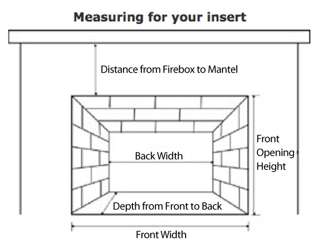 Fireplaceinsert.com, Fireplace Gas Insert D1-25