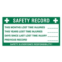 SAFETY RECORD SCOREBOARD 600X1200