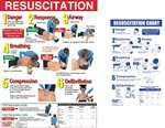 RESUSCITATION CHART SAFETY POSTER