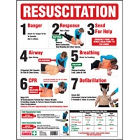RESUSCITATION SAFETY POSTER