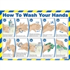 Hand Hygiene | Poster | Sanitiser | First Aid Shop