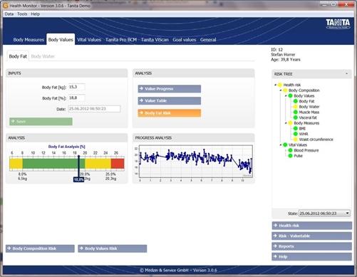 Tanita GMON Pro Software, Tanita GMON Software, Tanita GMON, GMON