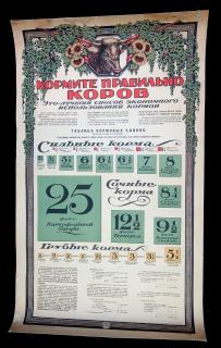Soviet Union Agricultural Feeding Program Poster. State Publishing House.Petersburg, Russia.1920