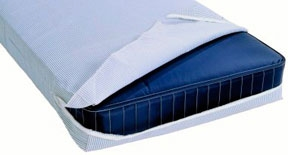Innerspring Vinyl Mattress Cover
