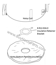 Hotsy Insulation Retainer Plate 8.912-016.0