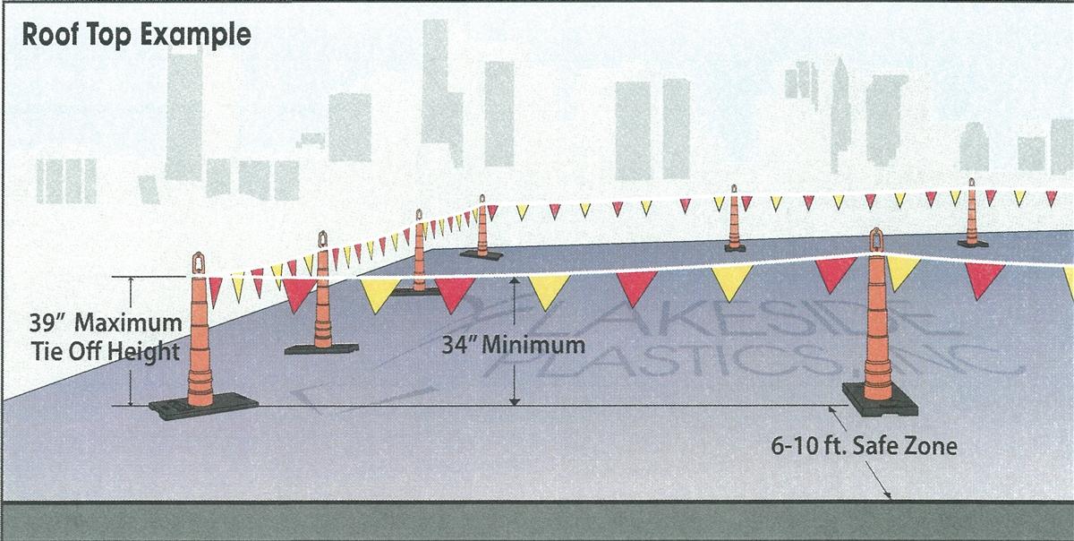 Perimeter Defender 39 Xxxxxx R30 Safety Warning Line Cone