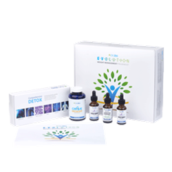 The Evolution Weight-Management Kit includes all the homeopathic and nutritional formulas necessary for your patient to complete the 23-Day Diet Option of the Evolution Weight- Management Lean-Body (500-Calorie) Protocol.