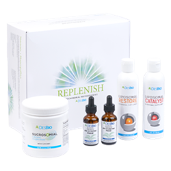 The Replenish Kit is part of DesBio's 30-day Replenish Mitochondrial Health Program that combines nutraceuticals and homeopathics to fortify cellular energy-producing pathways and temporarily relieve the symptoms of mitochondrial sluggishness.
