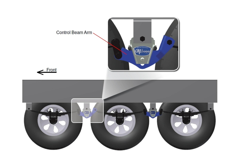 Mor Ryde Cre 3000 Suspension System 33 Quot Wheel Base