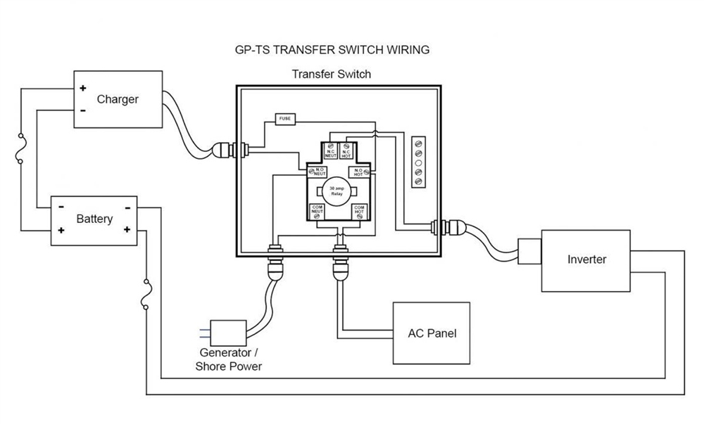 Rv Transfer Switch Wiring Diagram Wiring Diagram