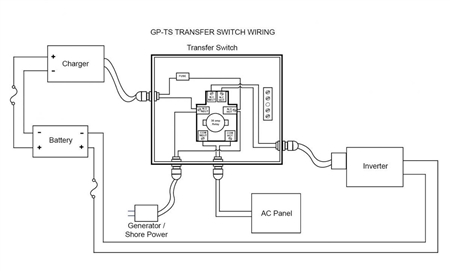 wiring diagram for a transfer switch the wiring diagram automatic transfer switch wiring diagram wiring diagram and hernes wiring diagram