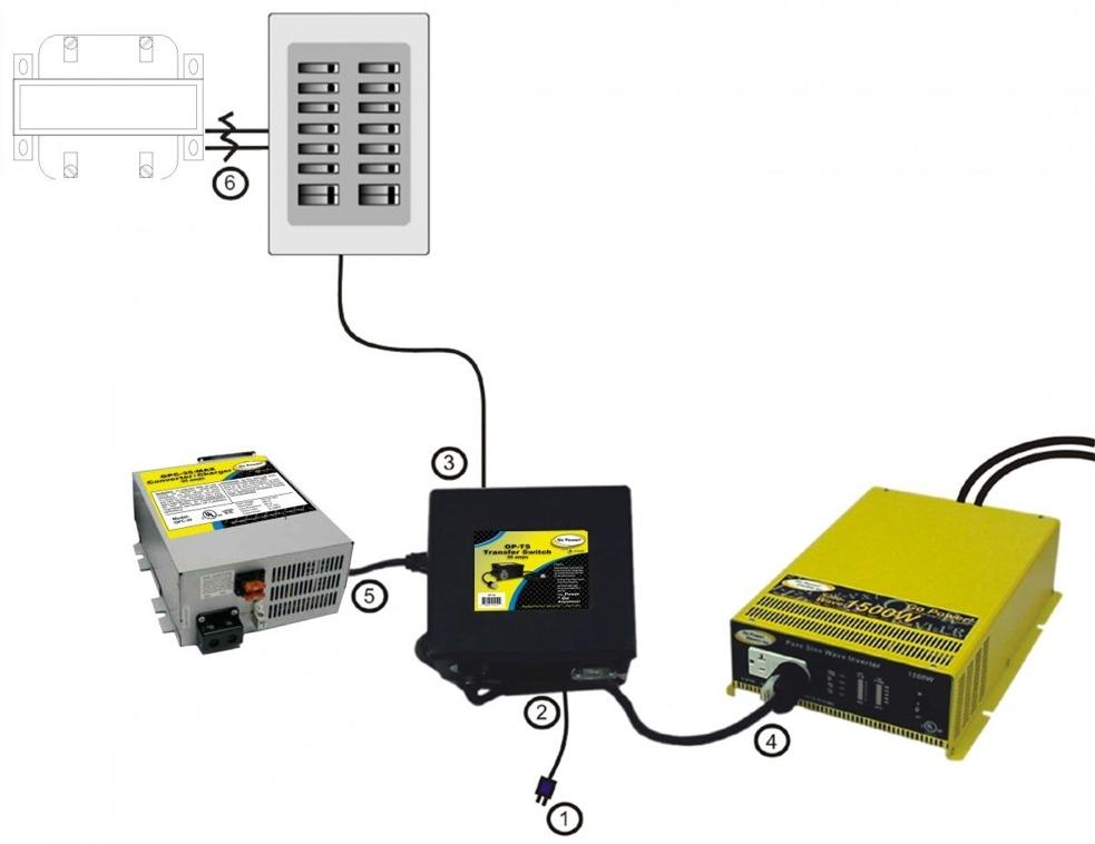 go power ts 30 30 amp automatic transfer switch rh rvupgradestore com  rv automatic transfer switch wiring diagram