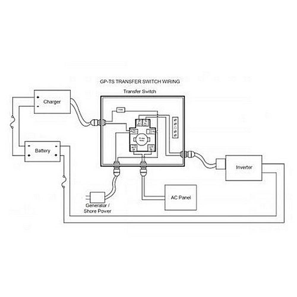 RV Trailer Camper Electrical 30A Transfer Switch ATS301Cannabis Health Magazine