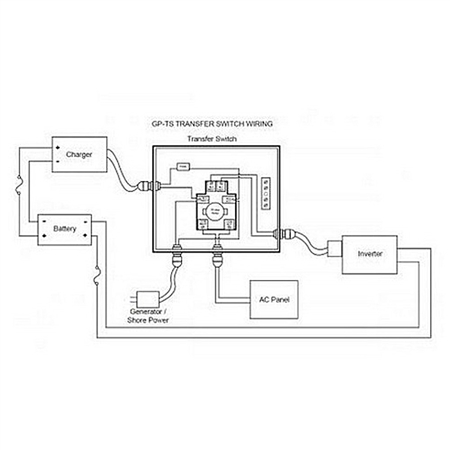 30 rv transfer switch wiring diagram for wfco wiring diagram insider 30 rv transfer switch wiring diagram for wfco wiring diagrams long 30 rv transfer switch wiring diagram for wfco