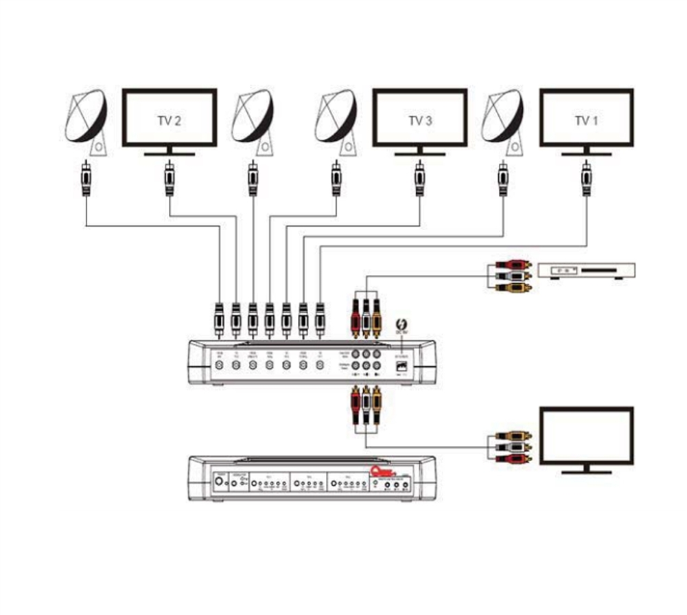 Quest Technology QS53E 5 Input 3 Output RV Video Control Center with on sound diagrams, voice diagrams, audio wiring diagrams, data diagrams, residential wiring diagrams,