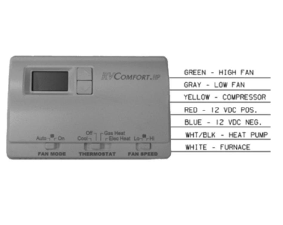 Coleman Mach Thermostat Wiring F7 Wiring Diagram