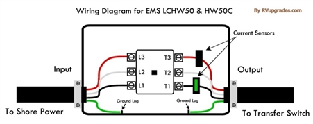 progressive industries ems lchw50 hardwired 50 amp rv surge protector 30 amp 220 volt plug wiring diagram wiring diagram for rv reading