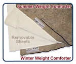 RV Superbag VBerth-RVSB200 200 Count 60/40 Poly Cotton V-Berth Sheet Set