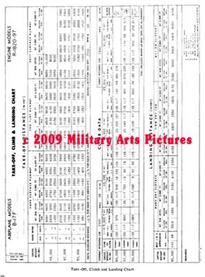 Boeing B-17 Flying Fortress DVD & Free Memphis Belle DVD