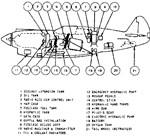P-40 Pilot's Manual