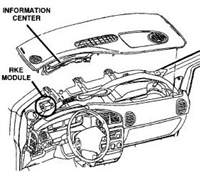 Toyota Yaris Immobiliser