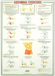 Abdominal Exercises Chart