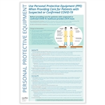 COVID-19 Personal Protective Equipment (PPE) Poster