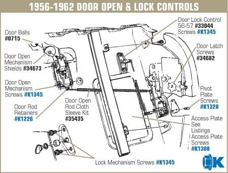 1956-1957 Corvette Door Open Pull Rod