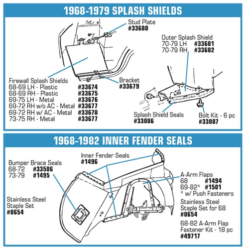 68-82 68 Late Corvette A Arm Dust Covers NEW With Fasteners  1501