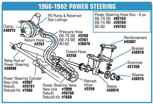 Power Steering Pump Diagram For A 1974 Corvette - Wiring Diagram Filter