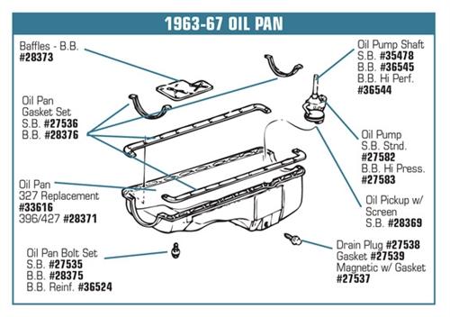 Ölwannen-Dichtung Corvette C3 75-79 Oil Pan Gasket GM V8 1975-1980