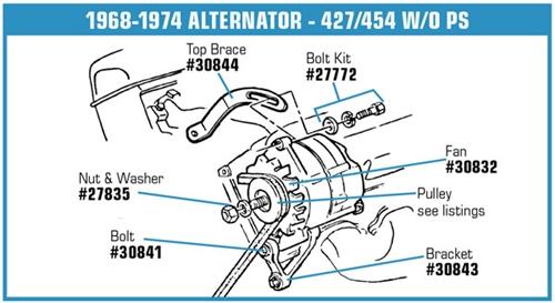 Pskit S B together with  moreover  on 1975 chevy 350 alternator bracket diagram