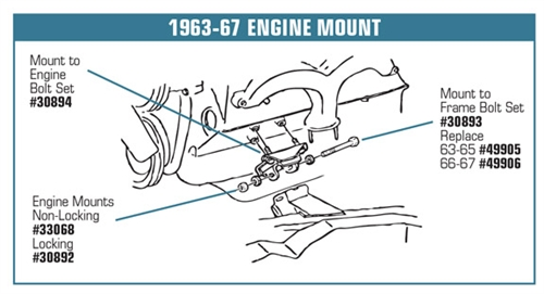 30892 7082 Engine Mount. Corvette Parts Worldwide Price Guarantee. Corvette. 1973 Corvette Engine Diagram At Scoala.co