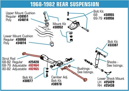 30955 6568 Rear End To Front Bracket Bolt Kit. Corvette Parts Worldwide Price Guarantee. Corvette. 68 Corvette Front Suspension Diagram At Scoala.co