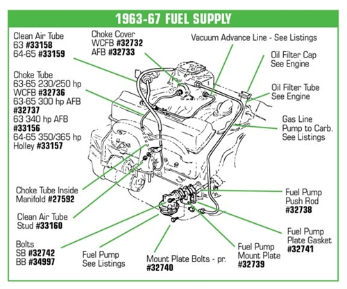 33158 6265 Choke Clean Air Tube 63 All 645 Fuel Injectionrhcorvettepartsworldwide: 1965 Corvette Fuel Injection Wiring Diagram At Gmaili.net