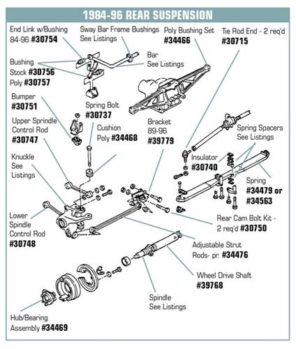 1-34476 Corvette Strut Rods  Adjustable W/Polyurethane Bushings  1984-1985-1986-1987-1988-1989-1990-1991-1992-1993-1994-1995-1996