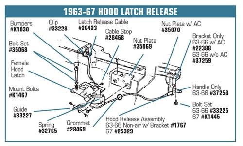35070 6366 Hood Release Nut Plate Wair Conditioning. Corvette Parts Worldwide Price Guarantee. Corvette. 67 Corvette Air Conditioning Diagram At Scoala.co