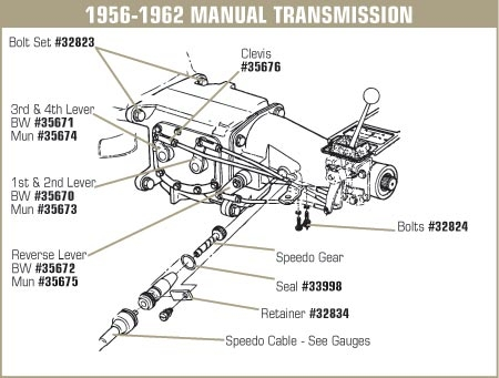 35675 57 63 shift lever on transmission 4 speed muncie reverse Muncie PTO Diagram shop by category