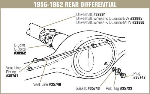 1956-1964 Corvette Rear Axle Filler Plug Includes Gasket Correct