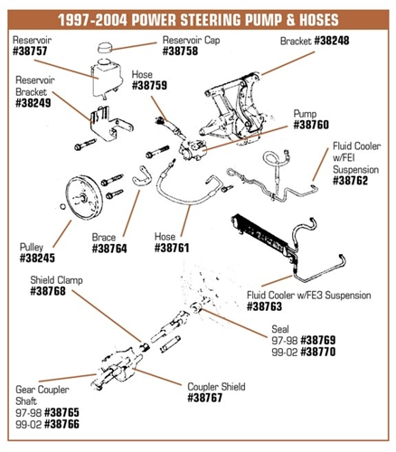 38248 2?1495527359 38248 97 04 bracket generator power steering pump mount