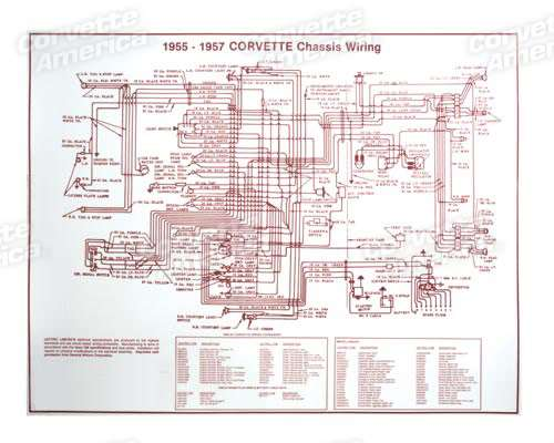 corvette specialties 490055  1 490055 corvette wiring diagram v8 laminated 17 x22 1955 1956