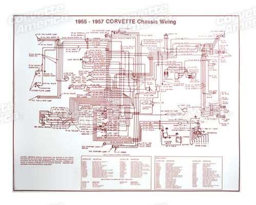 1956 corvette wiring diagram - wiring diagram kid-usage-a -  kid-usage-a.agriturismoduemadonne.it  agriturismo due madonne