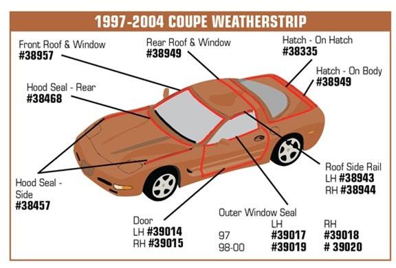 c5 1997 2004 coupe weatherstrip kit. Black Bedroom Furniture Sets. Home Design Ideas