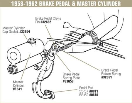 Corvette Parts C1 1953 1962 Dual Master Cylinder Conversion Kit. C1 19531962 Dual Master Cylinder Conversion Kit. Corvette. 1977 Corvette Master Cylinder Diagram At Scoala.co
